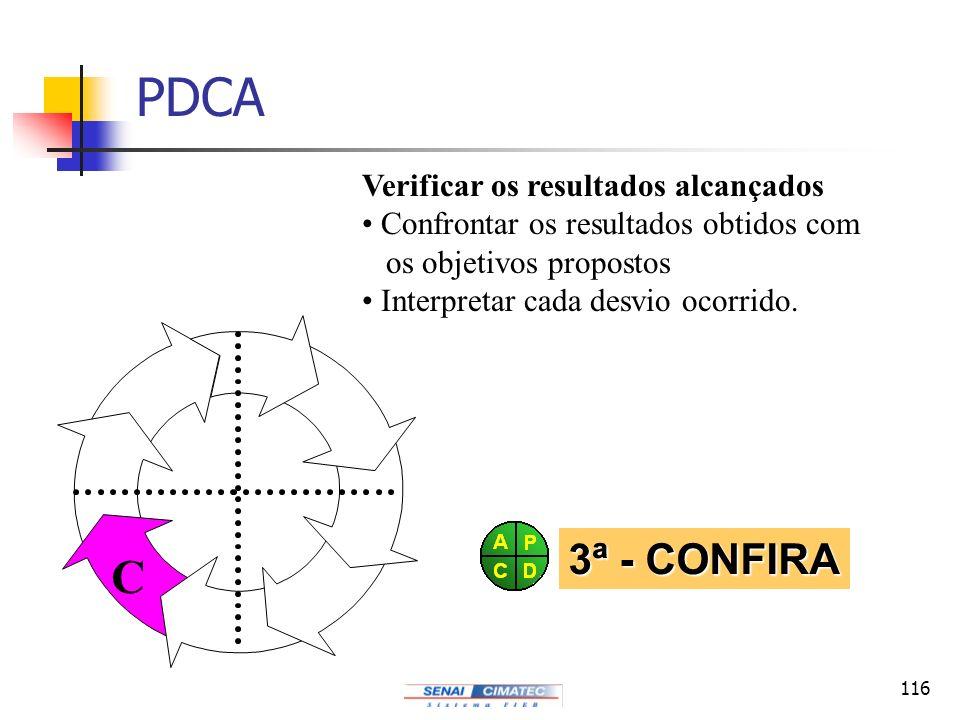 PDCA A P C D 3ª - CONFIRA Verificar os resultados alcançados