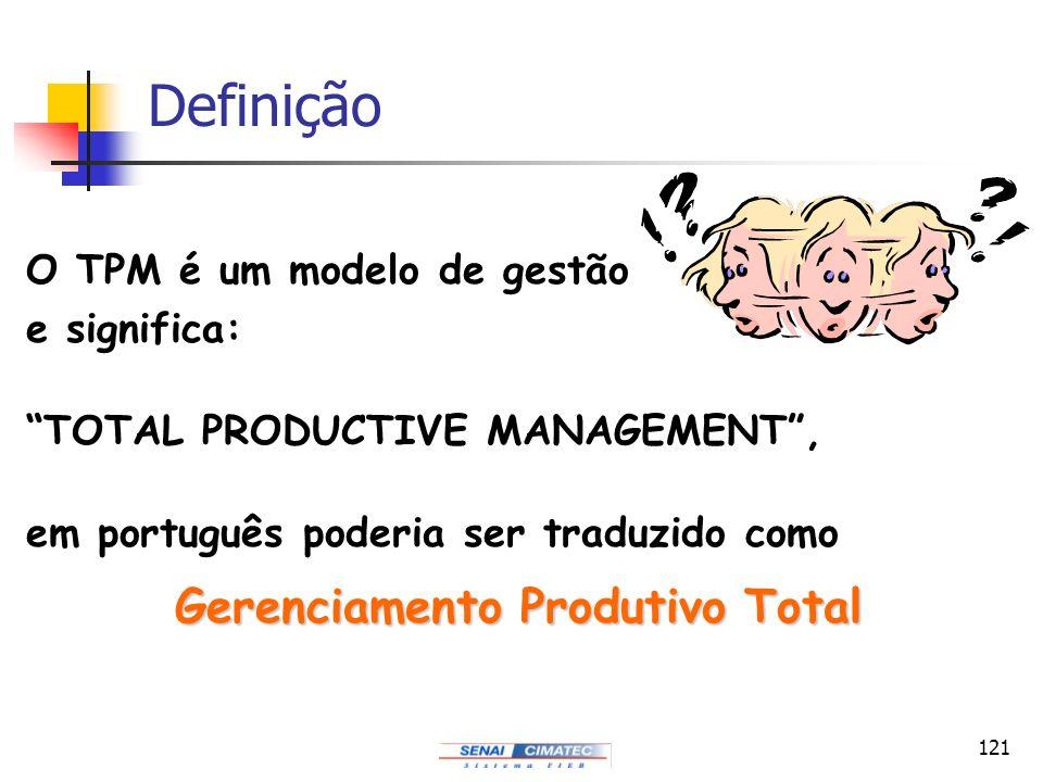 Gerenciamento Produtivo Total