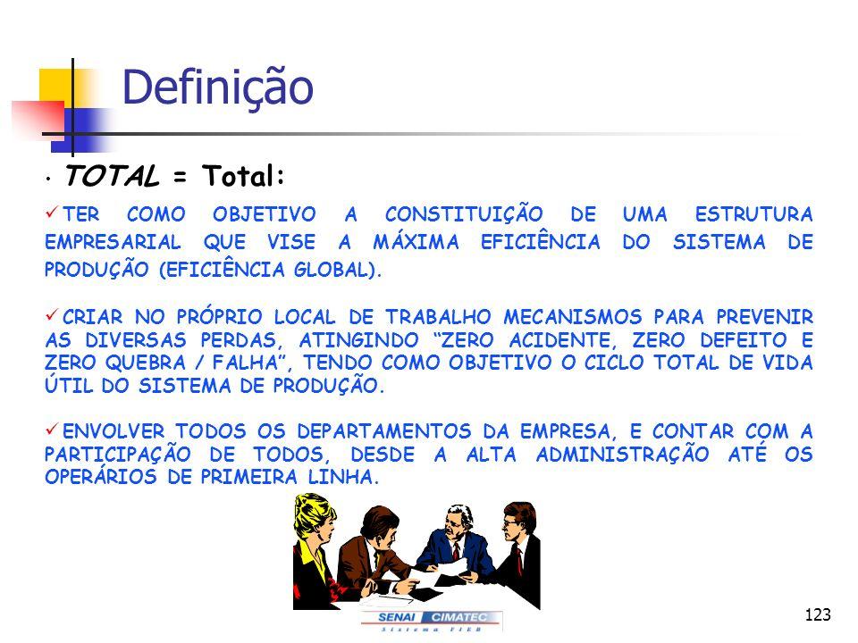 Definição TOTAL = Total: