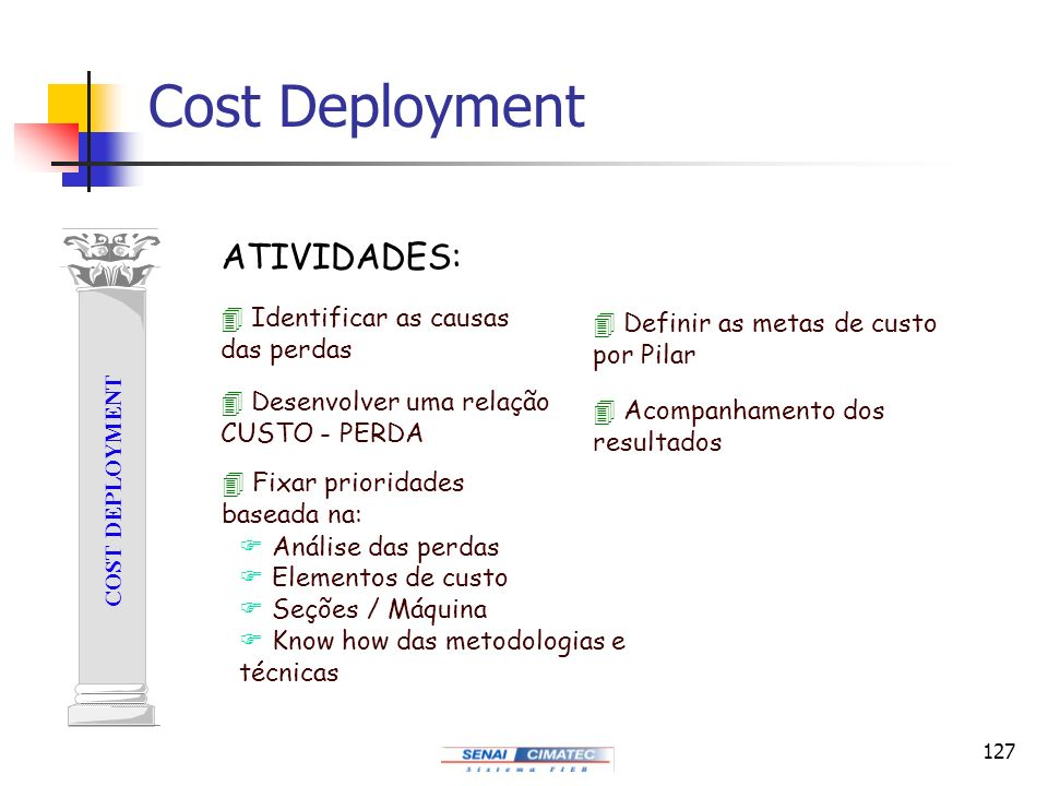 Cost Deployment ATIVIDADES: Identificar as causas das perdas