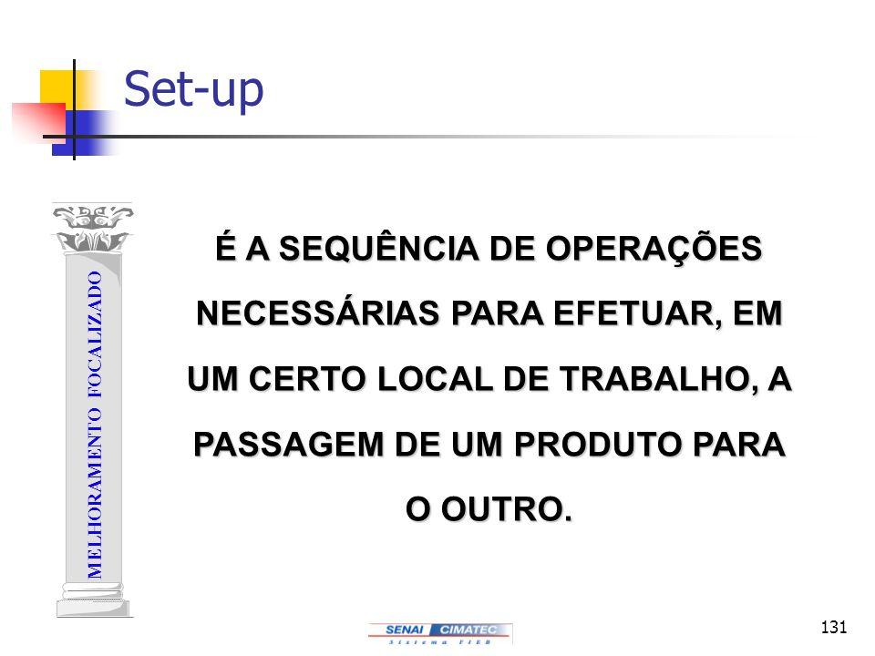 Set-up É A SEQUÊNCIA DE OPERAÇÕES NECESSÁRIAS PARA EFETUAR, EM UM CERTO LOCAL DE TRABALHO, A PASSAGEM DE UM PRODUTO PARA O OUTRO.