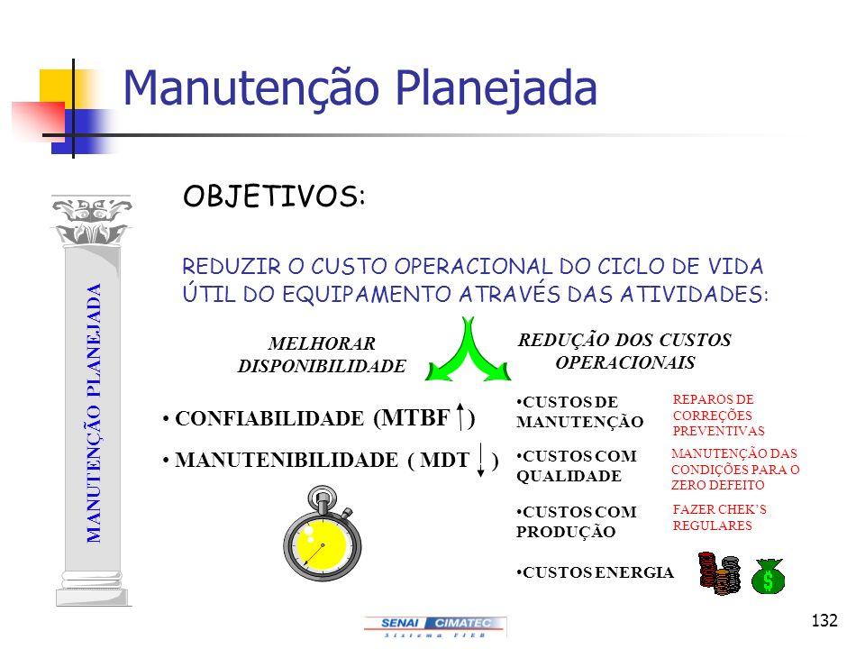 MELHORAR DISPONIBILIDADE REDUÇÃO DOS CUSTOS OPERACIONAIS