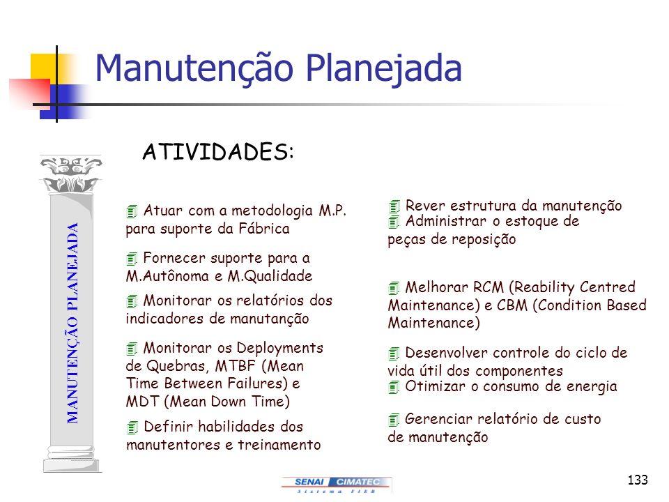 Manutenção Planejada ATIVIDADES: Rever estrutura da manutenção