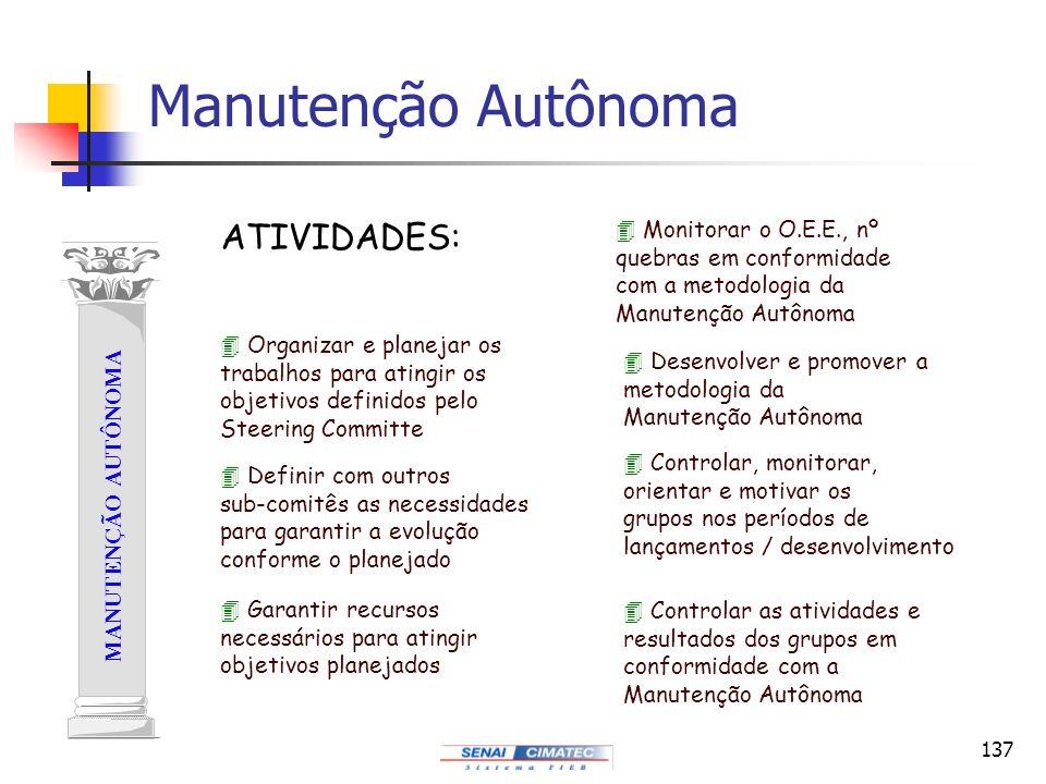 Manutenção Autônoma ATIVIDADES: Monitorar o O.E.E., nº