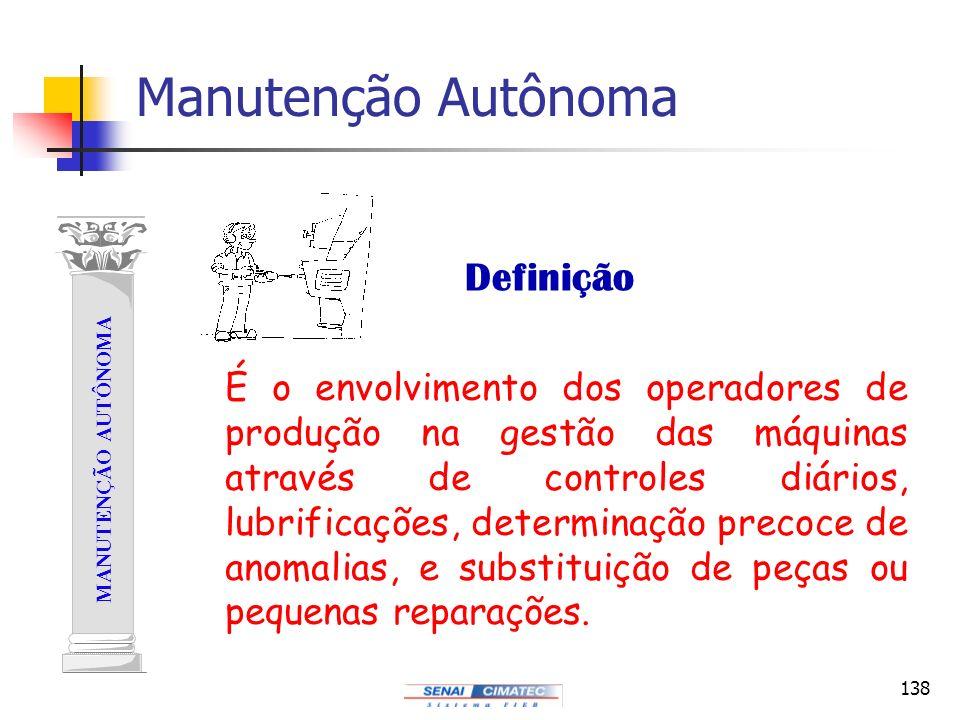 Manutenção Autônoma Definição