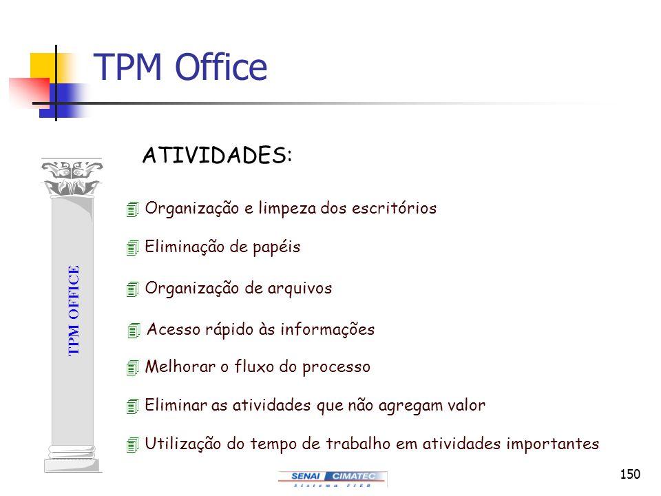 TPM Office ATIVIDADES: Organização e limpeza dos escritórios