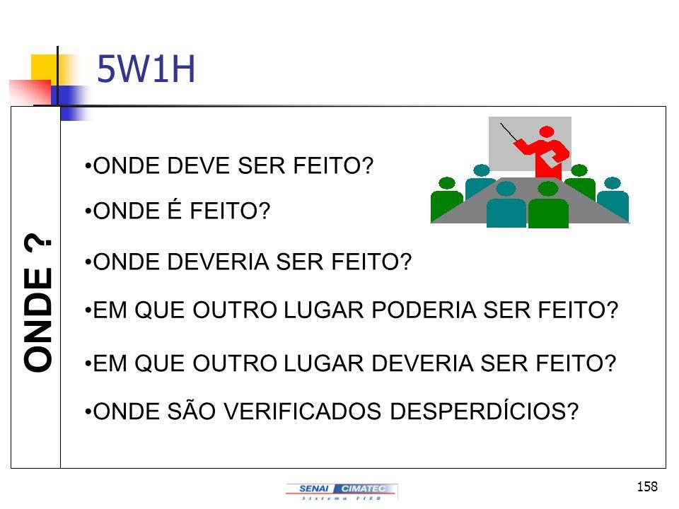 5W1H ONDE ONDE DEVE SER FEITO ONDE É FEITO ONDE DEVERIA SER FEITO