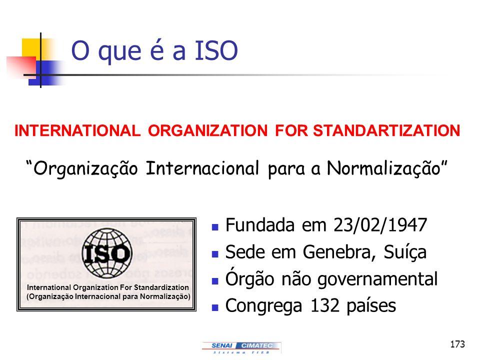 O que é a ISO Organização Internacional para a Normalização