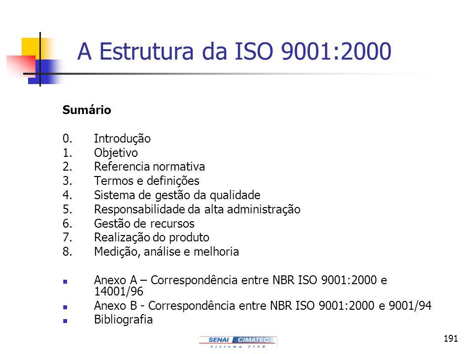 A Estrutura da ISO 9001:2000 Sumário 0. Introdução 1. Objetivo
