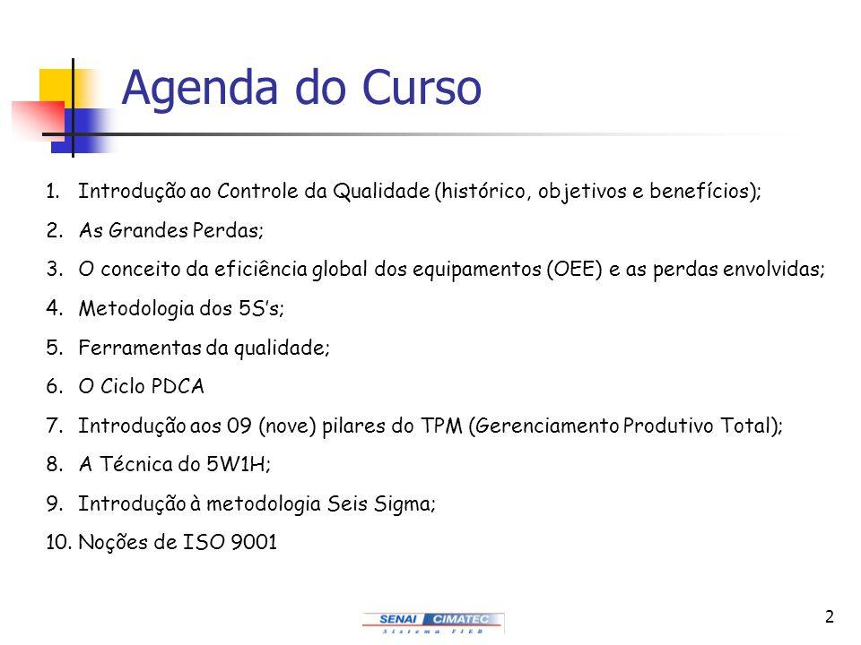Agenda do Curso Introdução ao Controle da Qualidade (histórico, objetivos e benefícios); As Grandes Perdas;