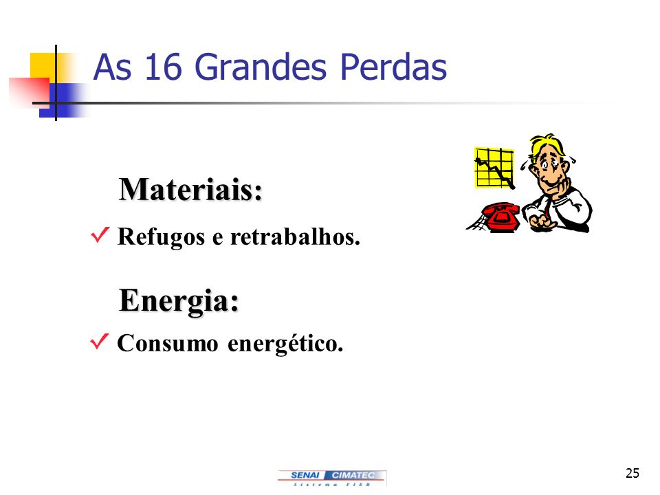 As 16 Grandes Perdas Materiais: Energia: Refugos e retrabalhos.