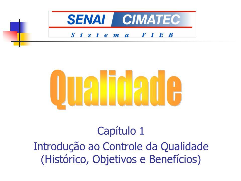 Qualidade Capítulo 1 Introdução ao Controle da Qualidade (Histórico, Objetivos e Benefícios)