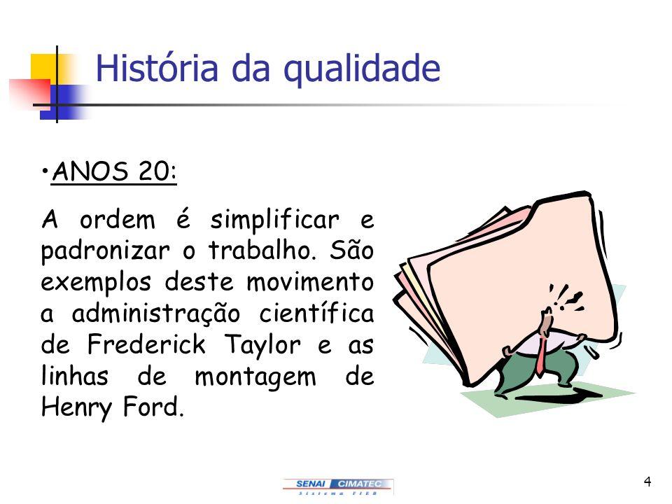 História da qualidade ANOS 20: