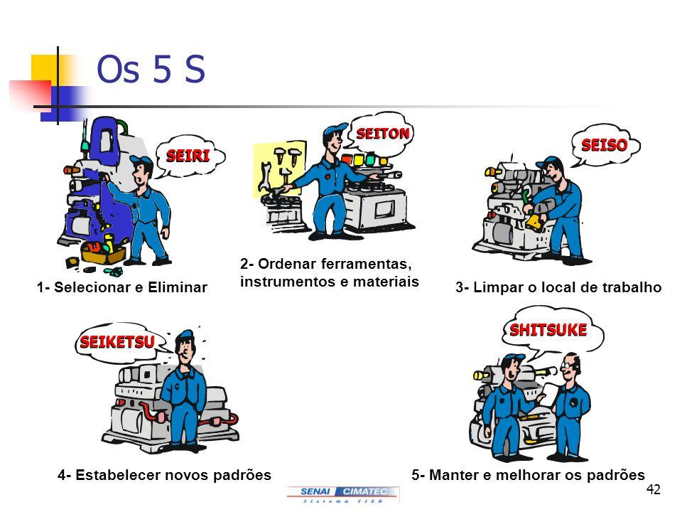 Os 5 S 2- Ordenar ferramentas, instrumentos e materiais SEIRI