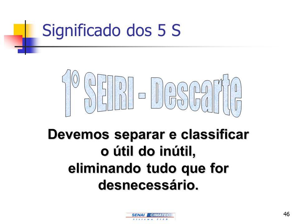 Significado dos 5 S 1° SEIRI - Descarte