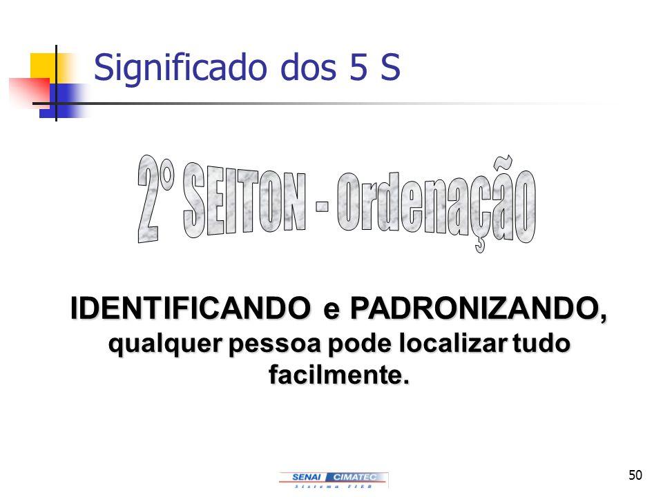 Significado dos 5 S 2° SEITON - Ordenação