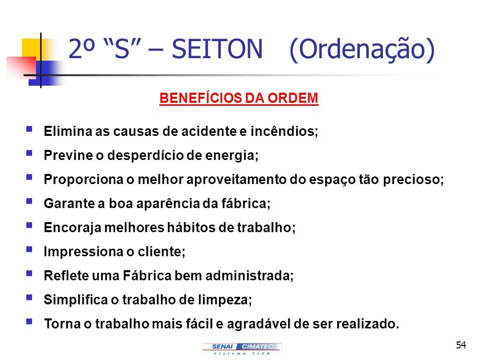 2º S – SEITON (Ordenação)