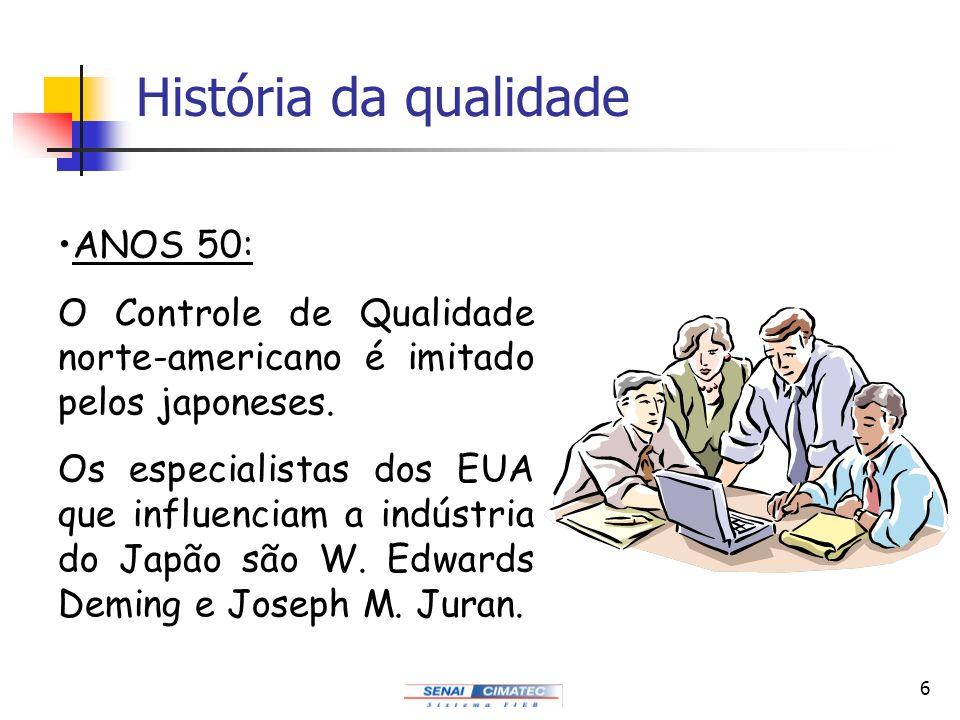 História da qualidade ANOS 50: