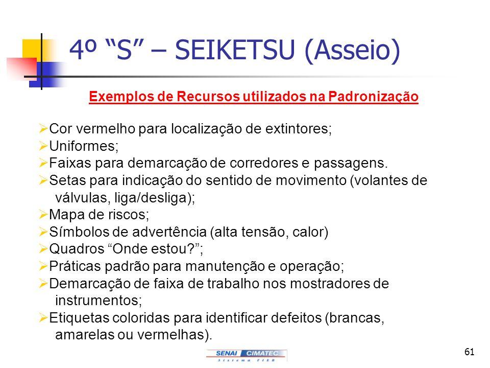 4º S – SEIKETSU (Asseio)
