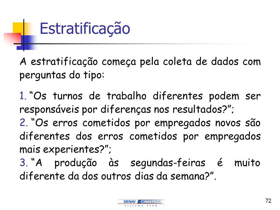 Estratificação A estratificação começa pela coleta de dados com perguntas do tipo: