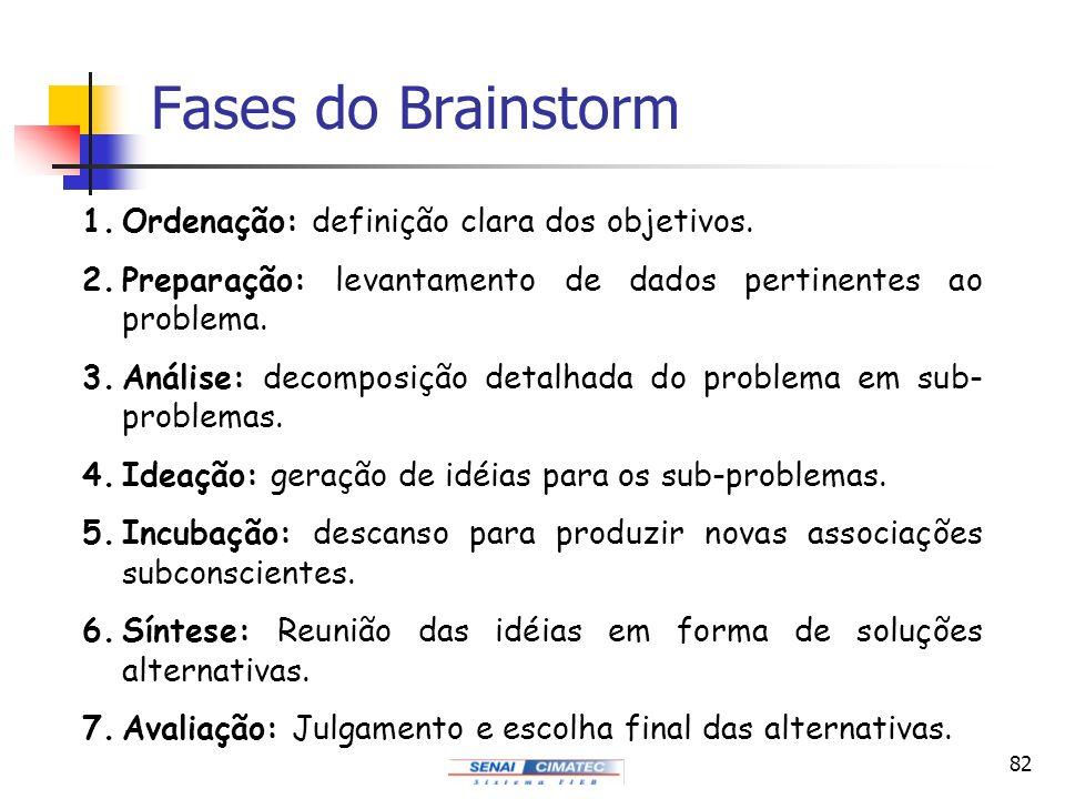 Fases do Brainstorm Ordenação: definição clara dos objetivos.