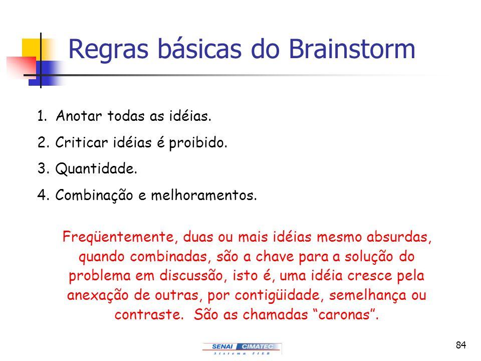 Regras básicas do Brainstorm