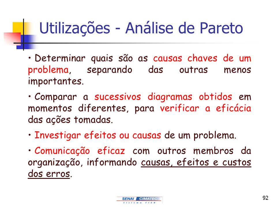 Utilizações - Análise de Pareto