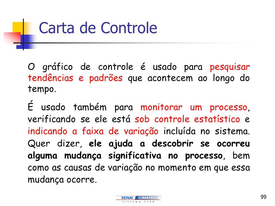Carta de Controle O gráfico de controle é usado para pesquisar tendências e padrões que acontecem ao longo do tempo.