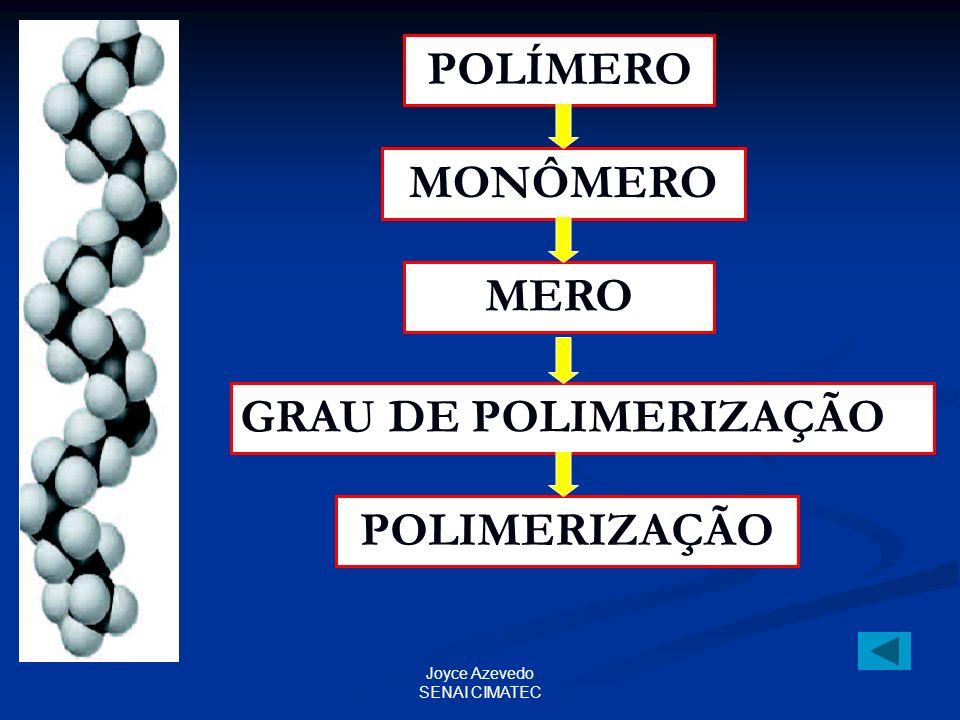 POLÍMERO MONÔMERO MERO POLIMERIZAÇÃO
