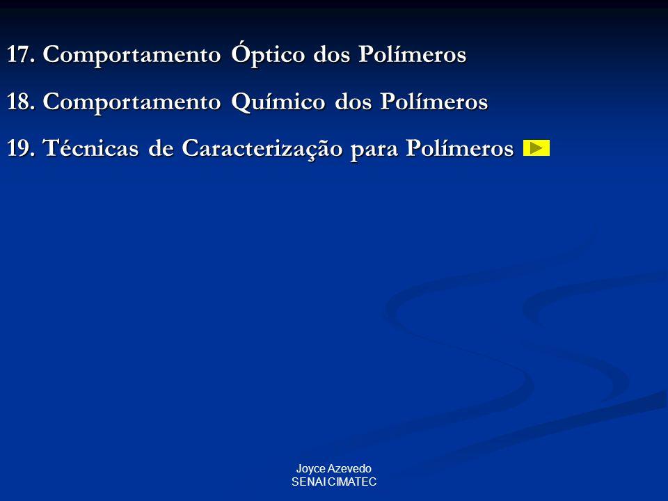 17. Comportamento Óptico dos Polímeros