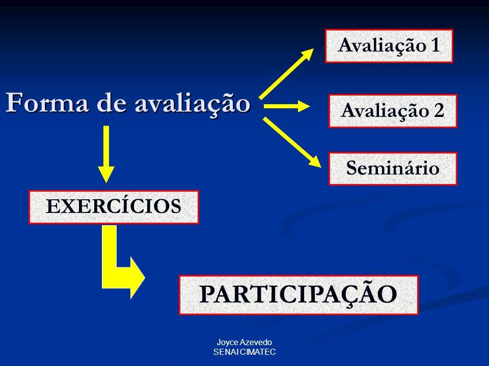 Forma de avaliação PARTICIPAÇÃO Avaliação 1 Avaliação 2 Seminário