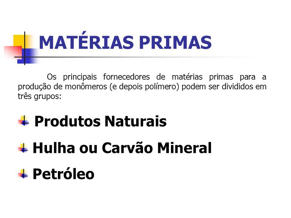 MATÉRIAS PRIMAS Produtos Naturais Hulha ou Carvão Mineral Petróleo