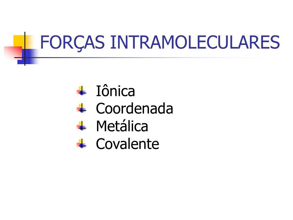FORÇAS INTRAMOLECULARES