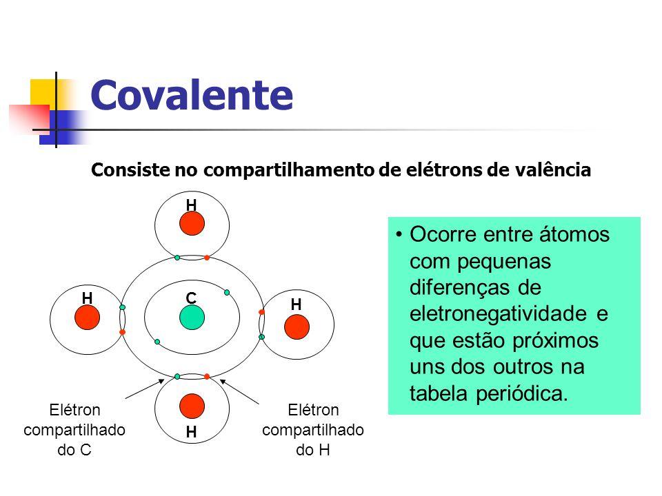 Consiste no compartilhamento de elétrons de valência