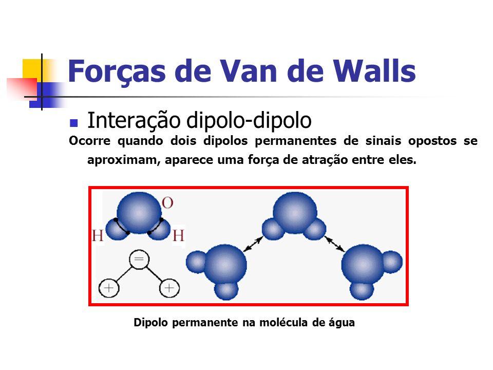 Dipolo permanente na molécula de água