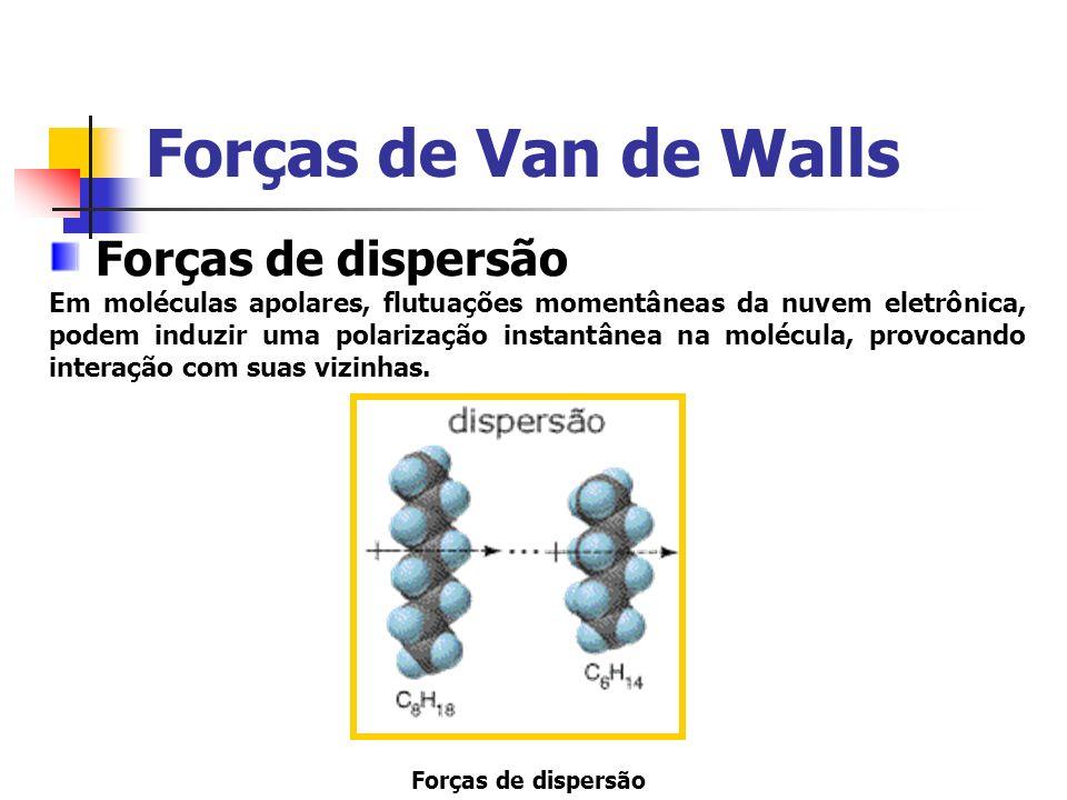 Forças de Van de Walls Forças de dispersão