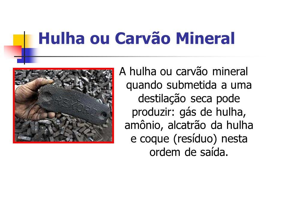 Hulha ou Carvão Mineral