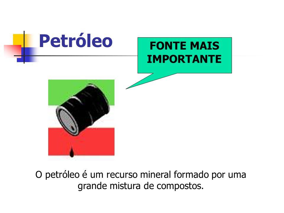 Petróleo FONTE MAIS IMPORTANTE