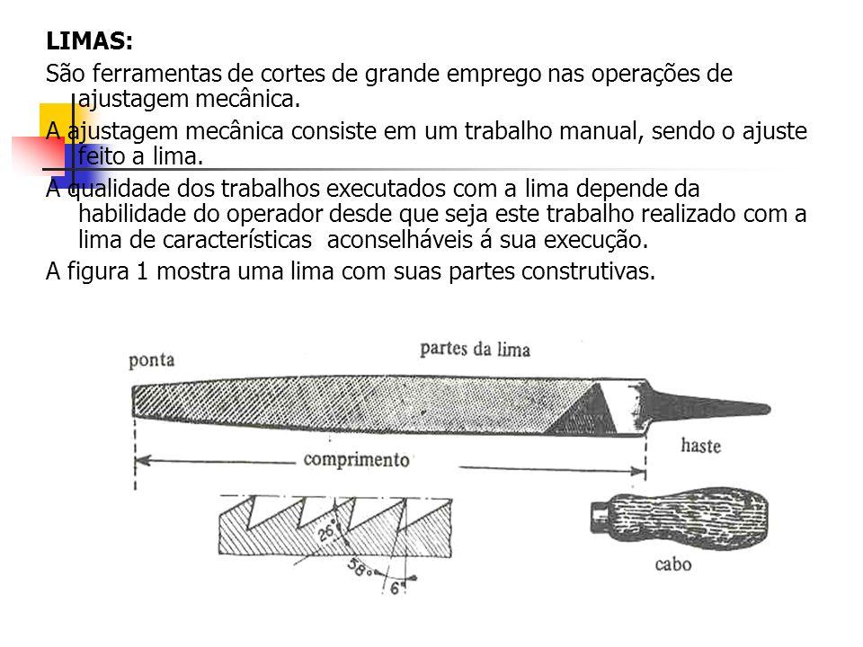 LIMAS:São ferramentas de cortes de grande emprego nas operações de ajustagem mecânica.