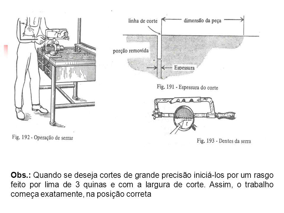 Obs.: Quando se deseja cortes de grande precisão iniciá-los por um rasgo feito por lima de 3 quinas e com a largura de corte.