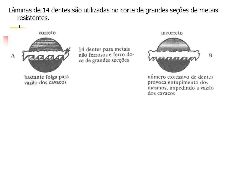 Lâminas de 14 dentes são utilizadas no corte de grandes seções de metais resistentes.