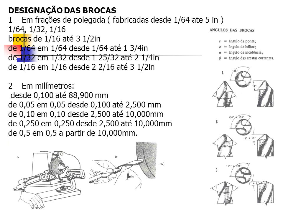 DESIGNAÇÃO DAS BROCAS 1 – Em frações de polegada ( fabricadas desde 1/64 ate 5 in ) 1/64, 1/32, 1/16.