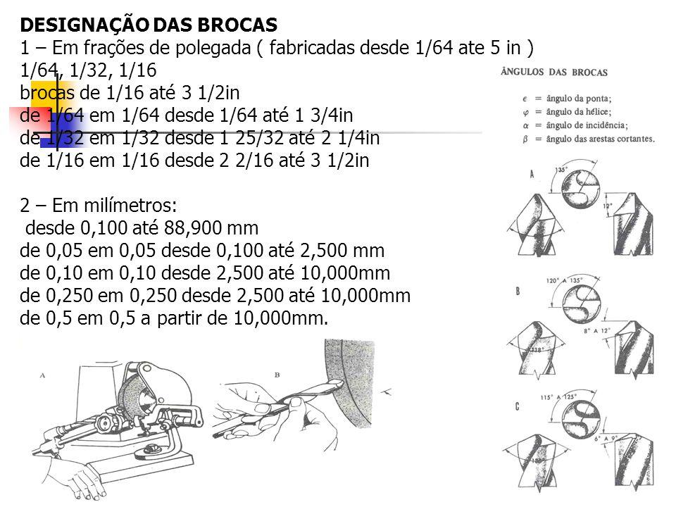 DESIGNAÇÃO DAS BROCAS1 – Em frações de polegada ( fabricadas desde 1/64 ate 5 in ) 1/64, 1/32, 1/16.