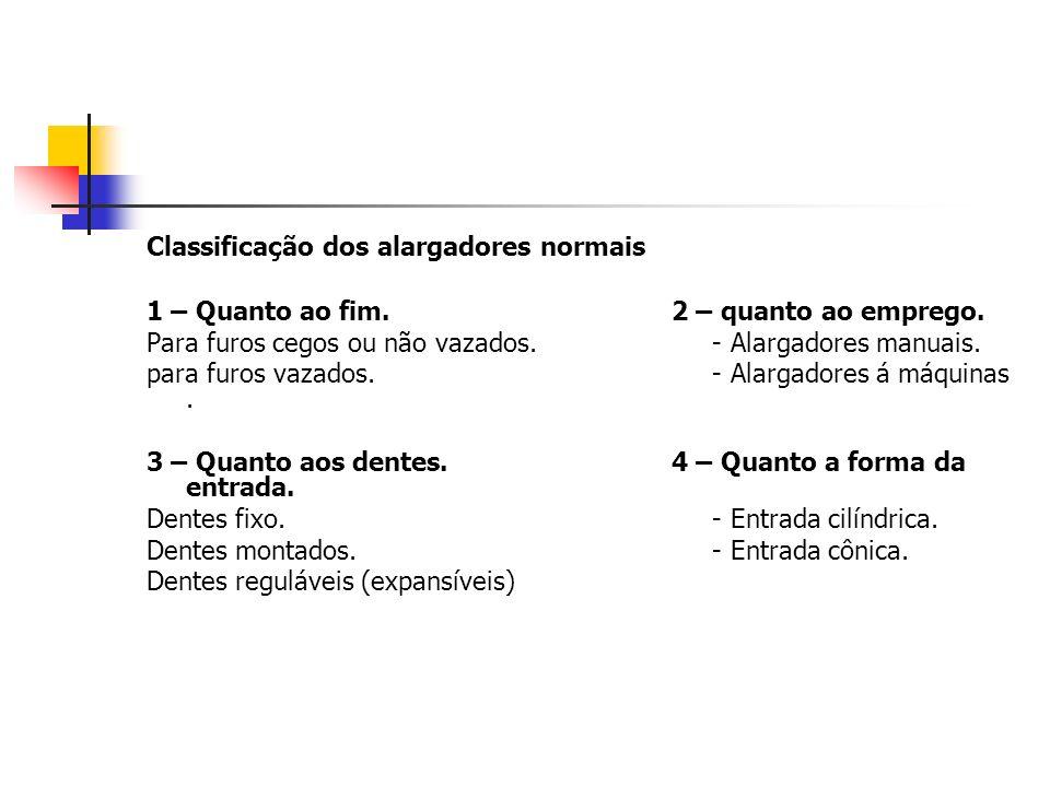 Classificação dos alargadores normais