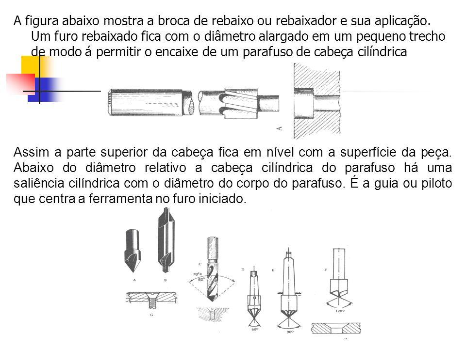 A figura abaixo mostra a broca de rebaixo ou rebaixador e sua aplicação. Um furo rebaixado fica com o diâmetro alargado em um pequeno trecho de modo á permitir o encaixe de um parafuso de cabeça cilíndrica