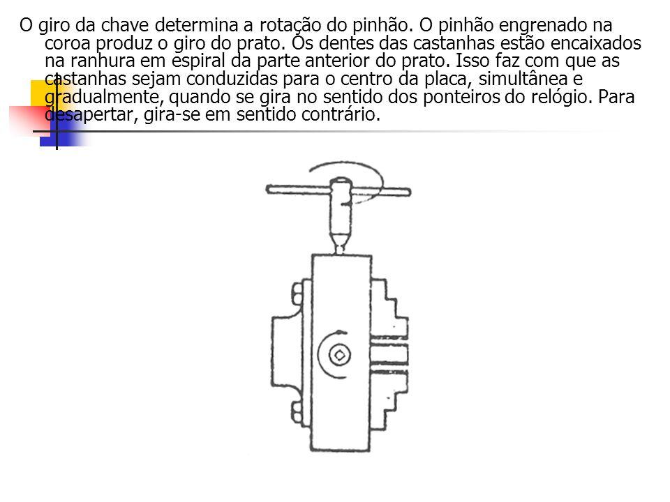 O giro da chave determina a rotação do pinhão