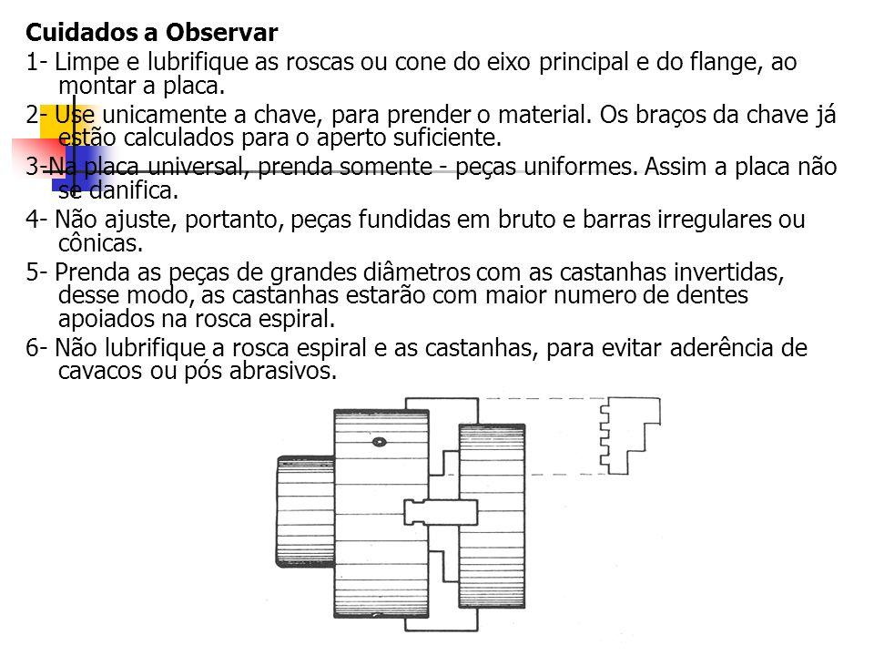 Cuidados a Observar1- Limpe e lubrifique as roscas ou cone do eixo principal e do flange, ao montar a placa.