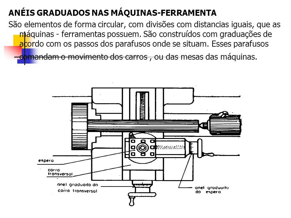 ANÉIS GRADUADOS NAS MÁQUINAS-FERRAMENTA