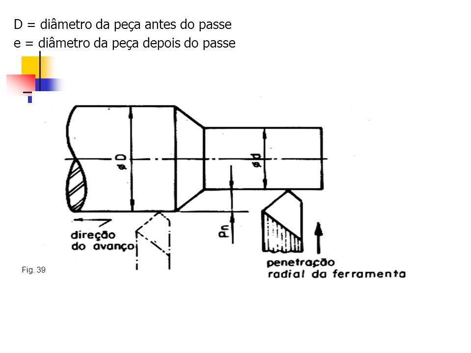 D = diâmetro da peça antes do passe