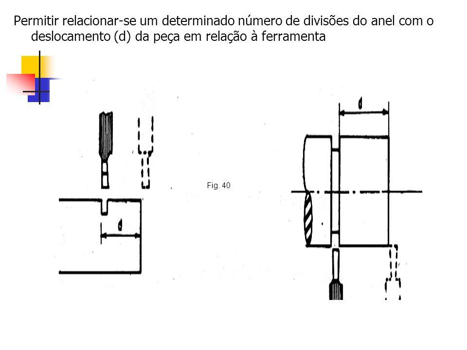 Permitir relacionar-se um determinado número de divisões do anel com o deslocamento (d) da peça em relação à ferramenta